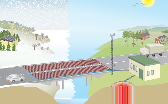 Lagrad solenergi värmer vinterväg